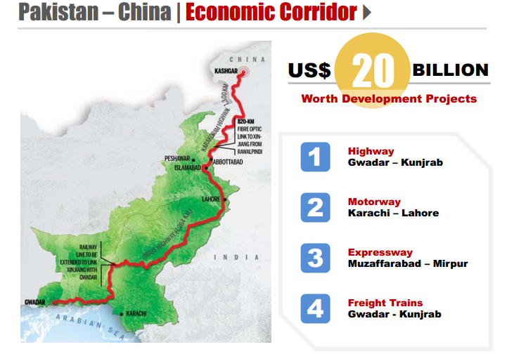 Development projects which are a part of the route