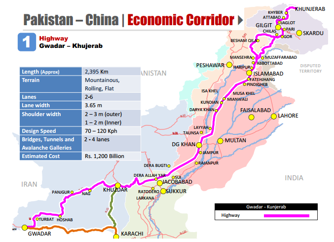 Originally planned Khunjerab-Gwadar route